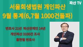 서울회생법원 개인파산 9월 통계