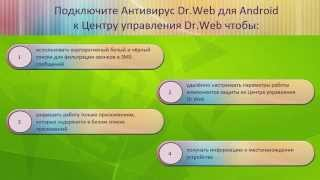 Как подключить Антивирус Dr.Web для Android к Центру управления Dr.Web