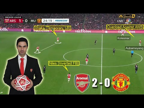 Mikel Arteta - The New Tactical Genius   Arsenal vs Man United 2-0   Tactical Analysis