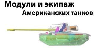 РЕНТГЕН-3 - США(Третье видео из рубрики, с которой рассматривается внутреннее убранство танков. Сайт, о котором идёт речь..., 2012-07-31T05:09:28.000Z)