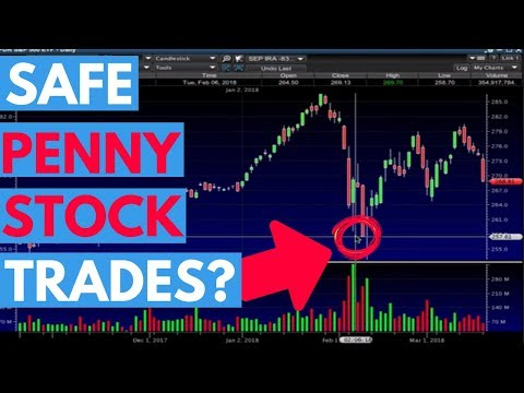 How to SAFELY Trade Penny Stocks in the Current Market
