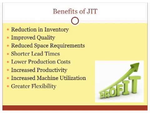 JIT (Just in Time Manufacturing)