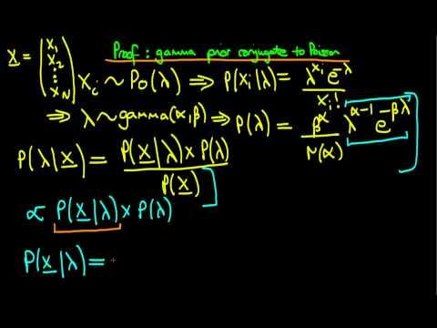 41 - Proof: Gamma prior is conjugate to Poisson likelihood