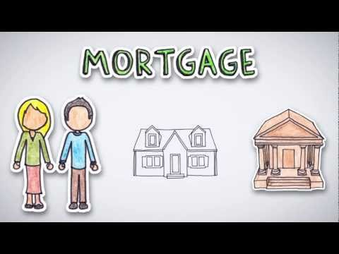 Explaining Mortgage | by Wall Street Survivor