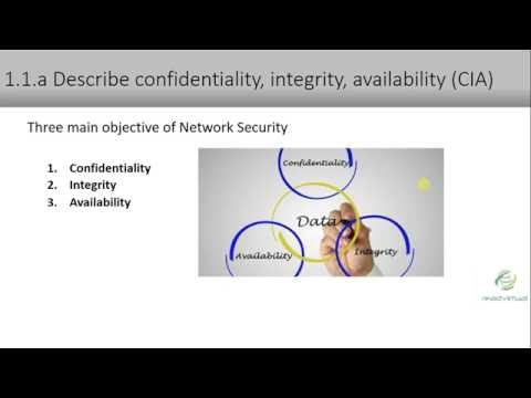 Describe confidentiality, integrity, availability CIA