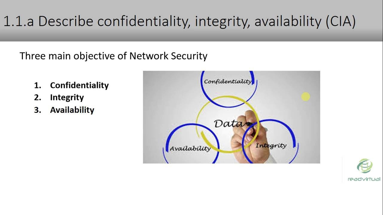 network security cia Describe confidentiality, integrity, availability CIA - YouTube