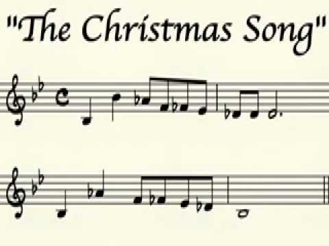 Christmas Tunes by Jazz Kid Using the Bb Blues Scale