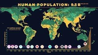 Популяция населения земли относительно времени и научного прогресса