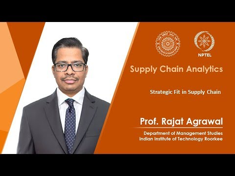 Strategic Fit in Supply Chain