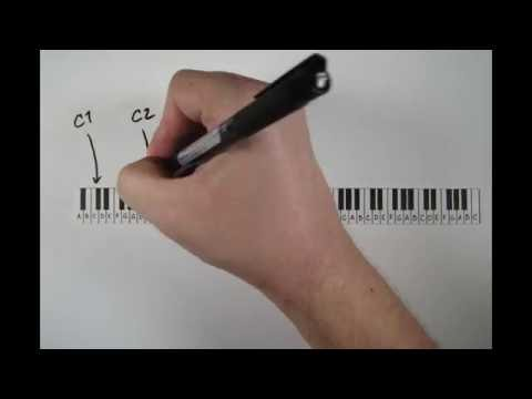 How to Read Music - Music Theory Crash Course