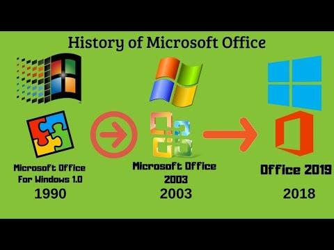 History of Microsoft Office (1990 - 2018)