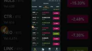 Binance - How To Register, Deposit, Withdraw & Trade - Best Cryptocurrency Exchange