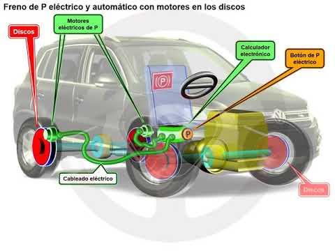 Freno de estacionamiento eléctrico y automático (5/6)