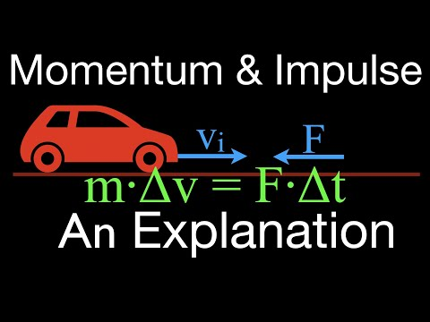 Momentum (5 of 9) Impulse, Example 1