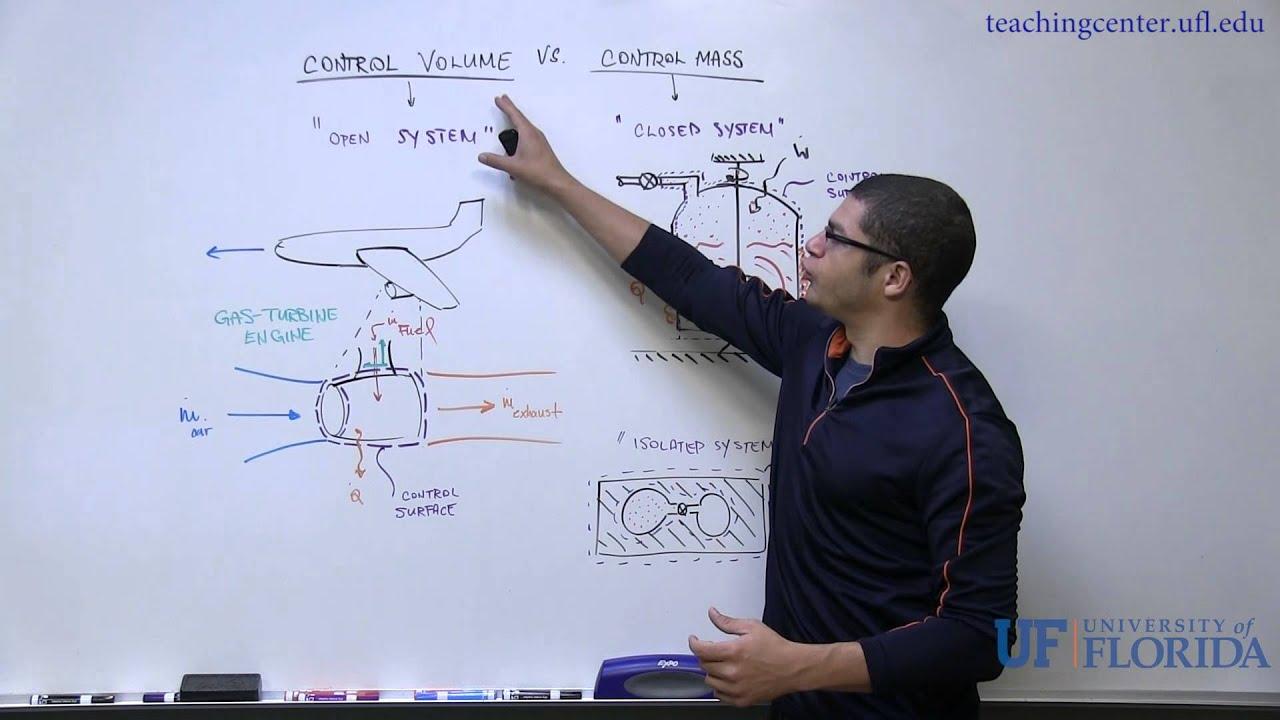 Control Volume Aerodynamic : Control volume vs mass youtube
