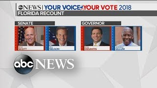 Statewide recount underway in Florida as other races hang in the balance