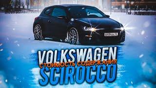 volkswagen Scirocco. Стоимость содержания