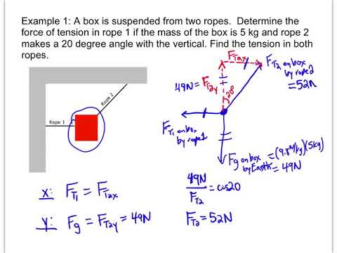 balanced forces how to solve balanced force problems part 2 with