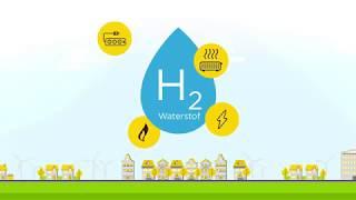 Hoe werkt Waterstofgas? - Remeha