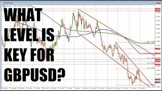 What level is key for GBPUSD through latest Brexit votes