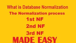 The normalization process in Database | Steps of the Normalization process