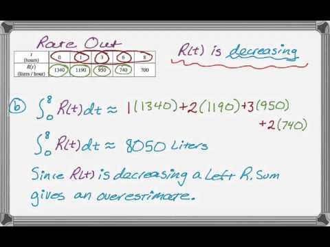 AP Calculus AB & AP Calculus BC 2016 Exam FRQ #1