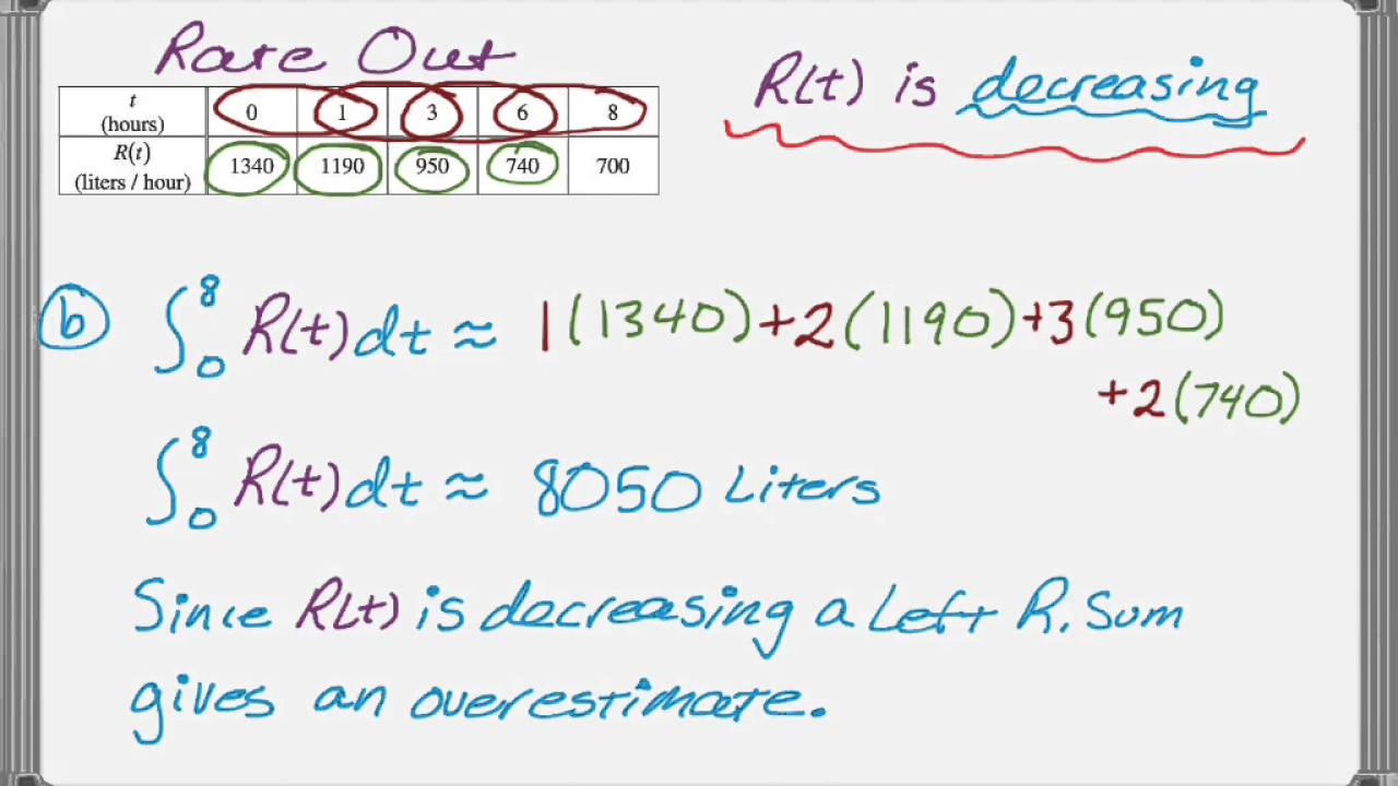 Linearization and differentials part i cu4l6 calculus ap ab bc.