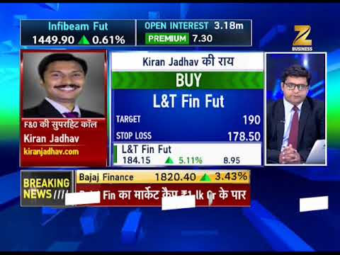 F&O Hotline: Buying seen in FMCG, Finance shares in stock market