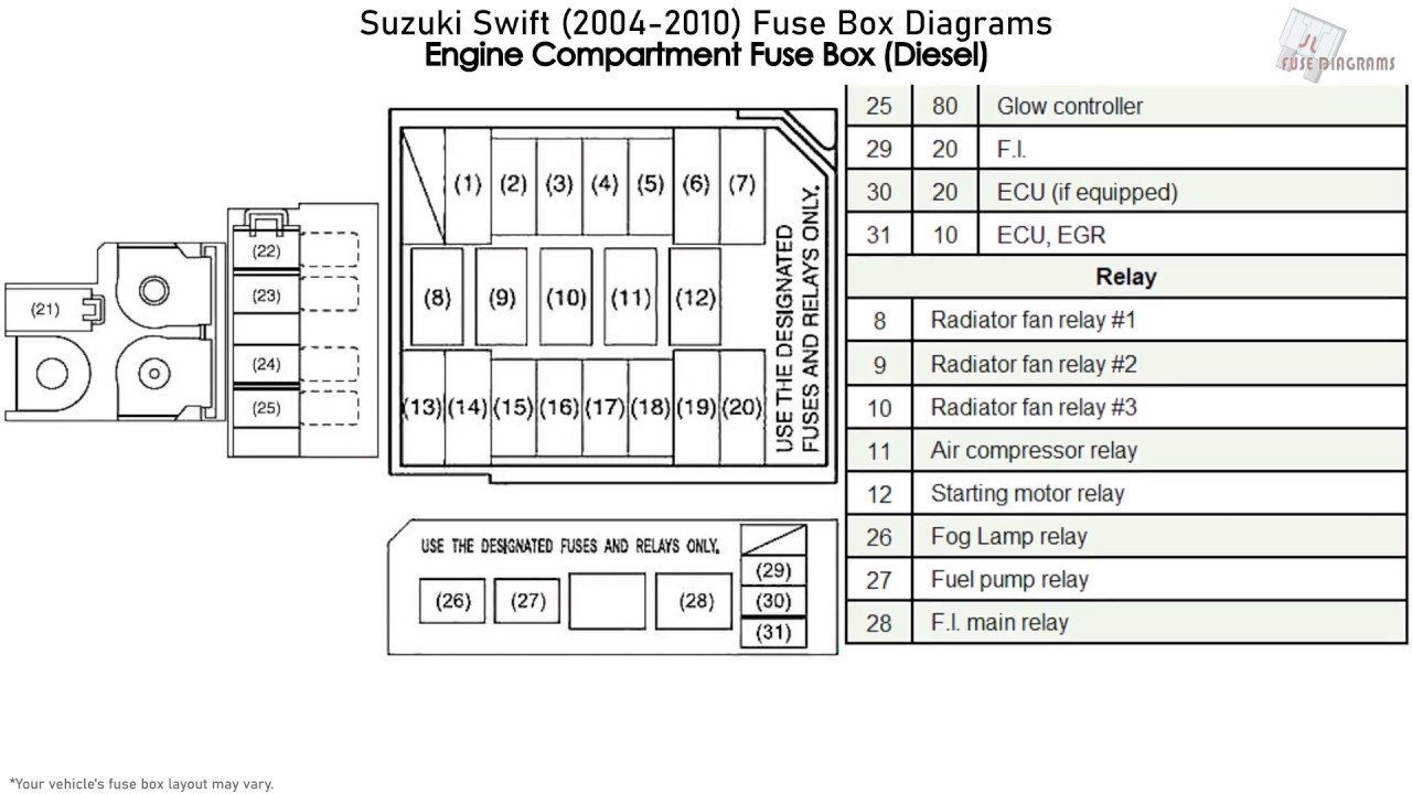 suzuki swift (2004-2010) fuse box diagrams - youtube  youtube