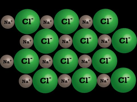The structure and bonding of ionic compounds - YouTube