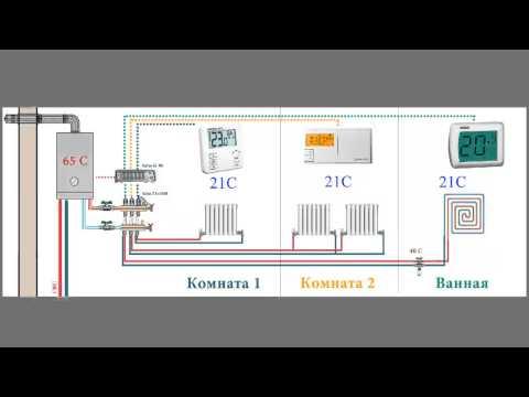 видео: Самое экономичное отопление! Умный дом!