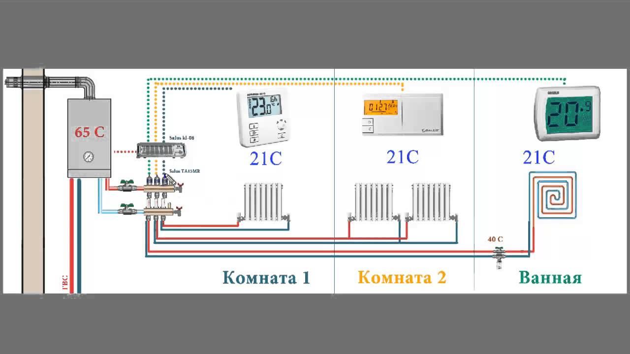 thermostat programmable pour radiateur electrique sans fil pilote tourcoing creteil aix en. Black Bedroom Furniture Sets. Home Design Ideas