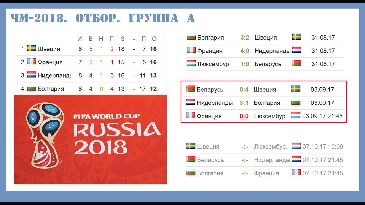 футболу чемпионат отборочный 2018 расписание мира по