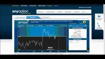 Geld verdienen an der Börse verdienen mit AnyOption
