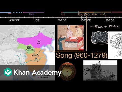 Prosperity in Song China (960-1279) | World History | Khan Academy