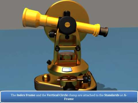 Parts of a Theodolite