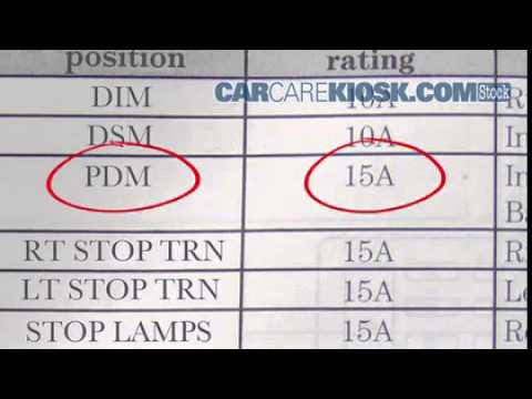 2004 2008 Ford F 150 Interior Fuse Check - Locate Bad Fuse (3 of 6)