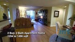 HomeViewLLC - High Definition Real Estate Video Tour - IMT Encino