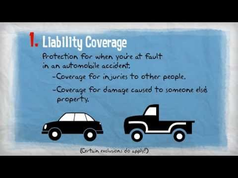 Insurance 101 - Personal Auto Coverages
