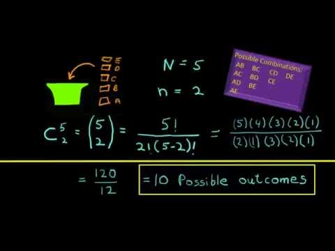 Introduction to Probability:  Basic Concepts