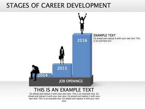 Stages Career Development Keynote diagrams - YouTube