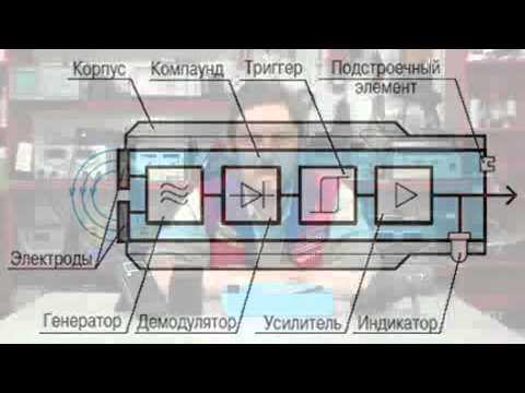 Блок питания для ТВ-антенны - Металлический форум