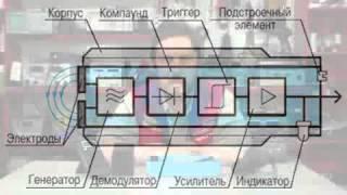 Емкостные бесконтактные выключатели(Все для вас Ребята !), 2014-04-28T09:19:03.000Z)