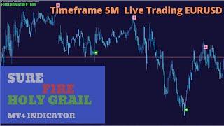 Sure Fire Holy Grail Indicator|| Live Performance M5 EURUSD