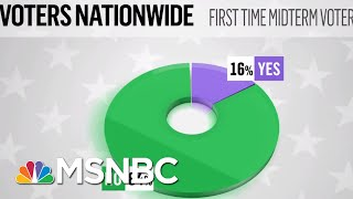 Large Swath Of 2018 Voters Doing So For The First Time | MSNBC