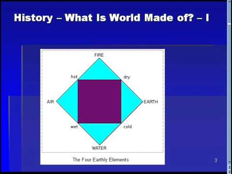 ABC Preon Model 1 - Introduction and History of Elementary Particle Theory