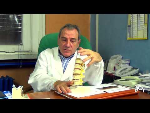 Il dolore circostante e il mal di schiena