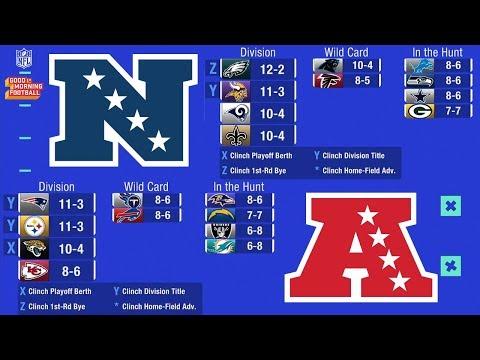 Explaining the NFL Playoffs Clinching & Tie-Breaker Scenarios   Good Morning Football   NFL Network