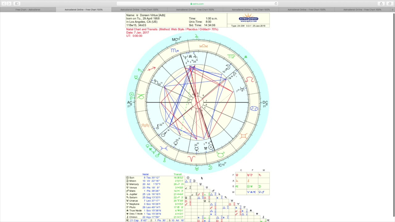 Conversion The Astrology of Doreen Virtue   YouTube