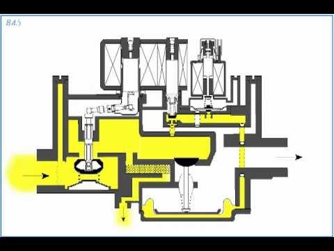 Купить газовый клапан sit 845 sigma 0. 845. 063 baxi. Запчасти и автоматика для котлов. Доставка по всей украине. Запчасти и газовые клапана сит для котлов. Газовый редуктор евросит.